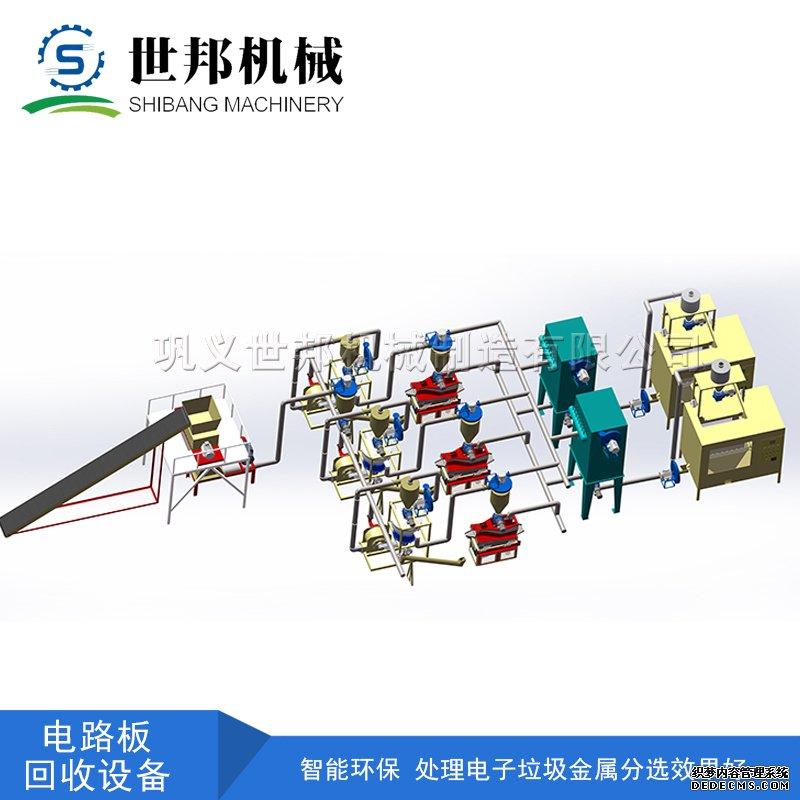 电路板破碎回收设备是环保的机械处理法